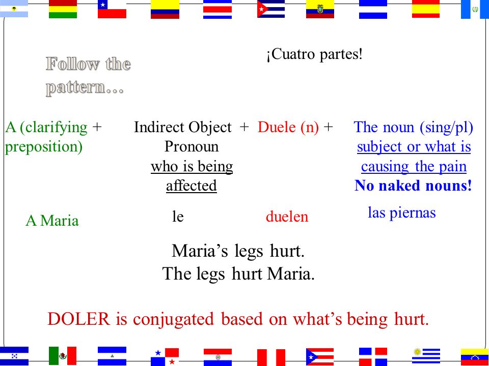 DOLER is conjugated based on what's being hurt.