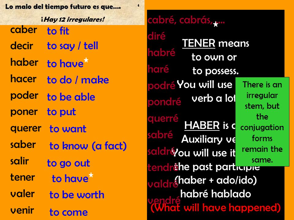 * TENER means to own or to possess. You will use this verb a lot.