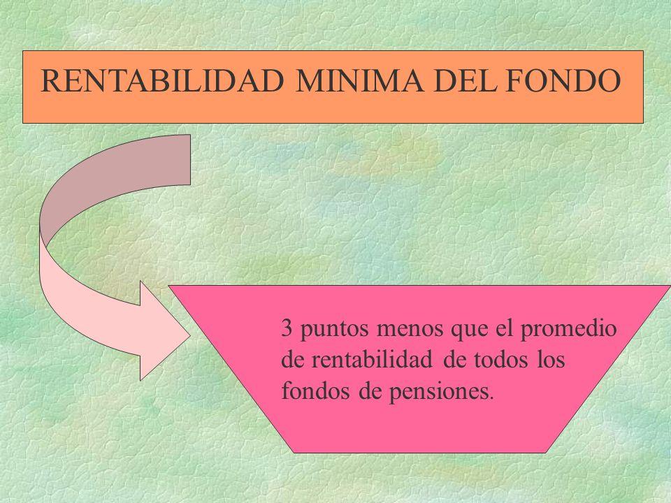 RENTABILIDAD MINIMA DEL FONDO