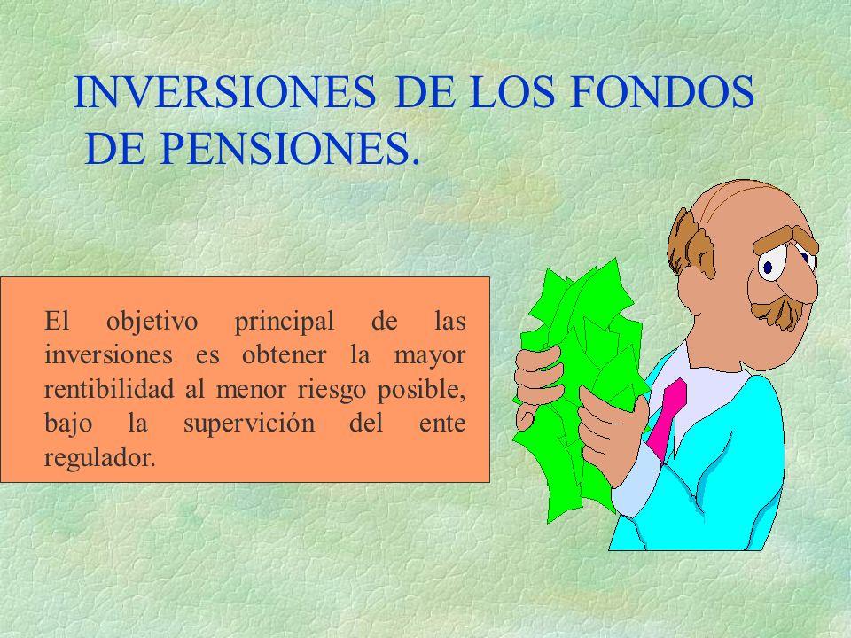 INVERSIONES DE LOS FONDOS DE PENSIONES.