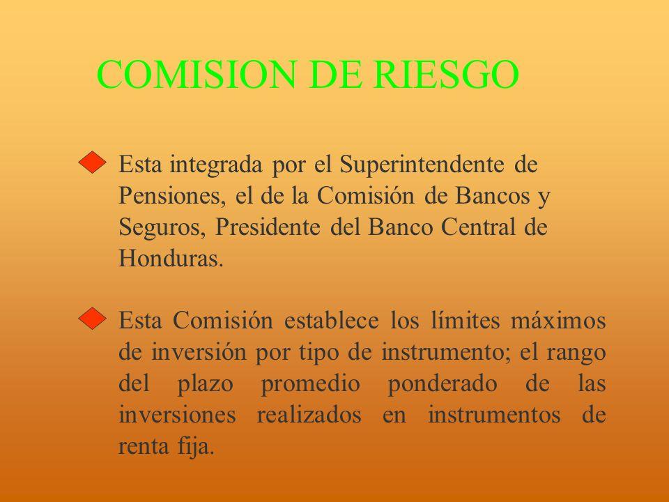 COMISION DE RIESGO