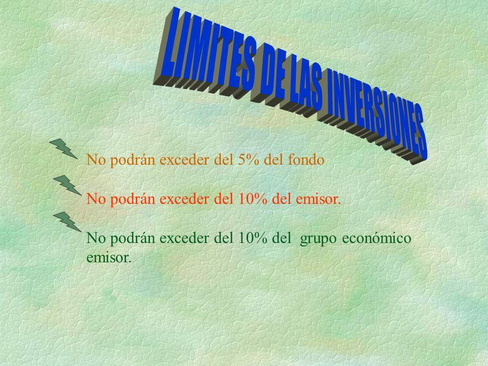 LIMITES DE LAS INVERSIONES