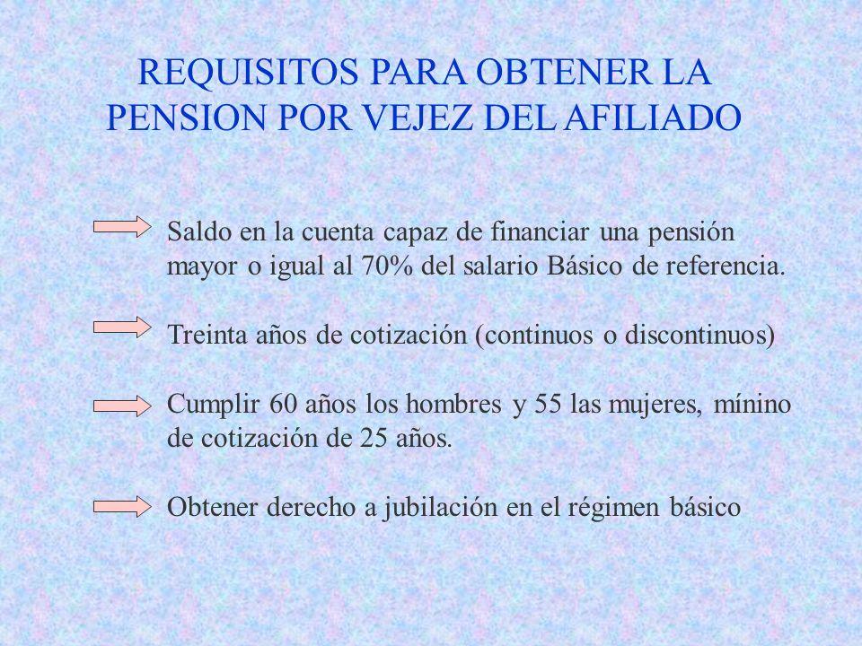 REQUISITOS PARA OBTENER LA PENSION POR VEJEZ DEL AFILIADO