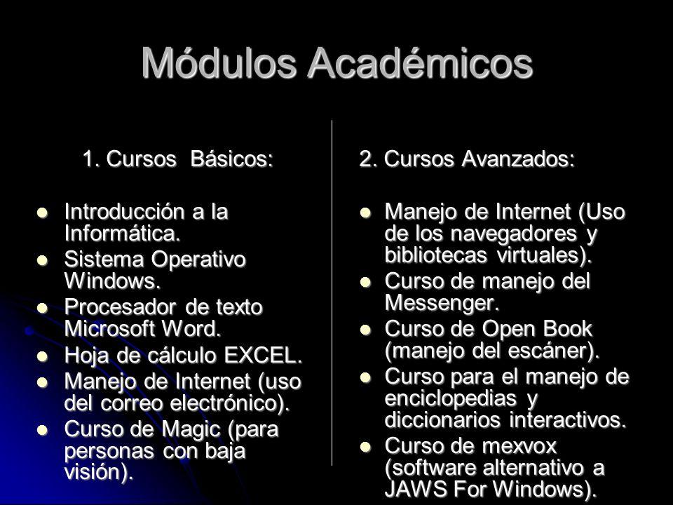 Módulos Académicos 1. Cursos Básicos: Introducción a la Informática.