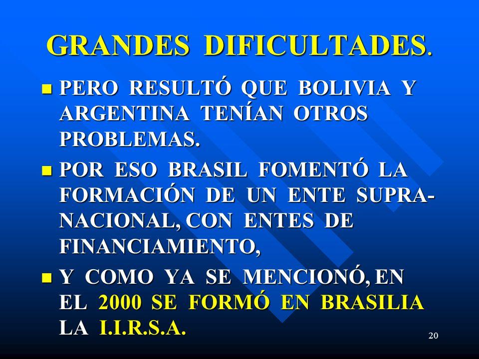 GRANDES DIFICULTADES. PERO RESULTÓ QUE BOLIVIA Y ARGENTINA TENÍAN OTROS PROBLEMAS.
