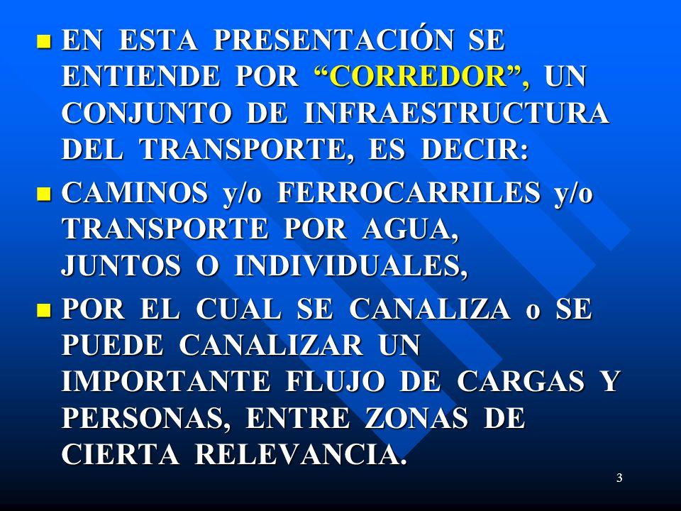 EN ESTA PRESENTACIÓN SE ENTIENDE POR CORREDOR , UN CONJUNTO DE INFRAESTRUCTURA DEL TRANSPORTE, ES DECIR: