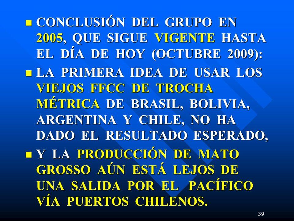 CONCLUSIÓN DEL GRUPO EN 2005, QUE SIGUE VIGENTE HASTA EL DÍA DE HOY (OCTUBRE 2009):