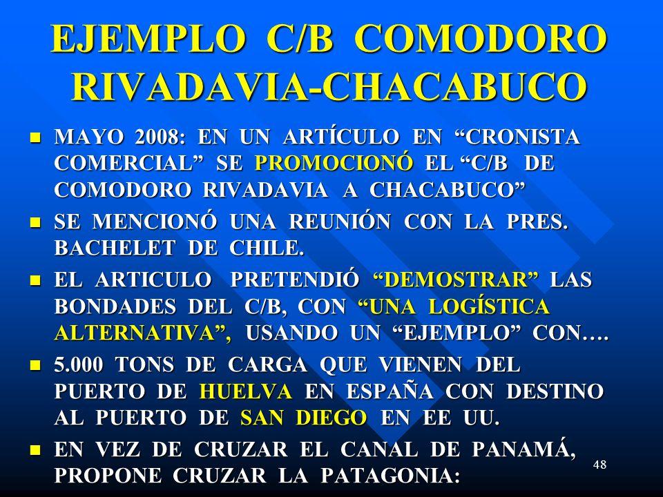 EJEMPLO C/B COMODORO RIVADAVIA-CHACABUCO