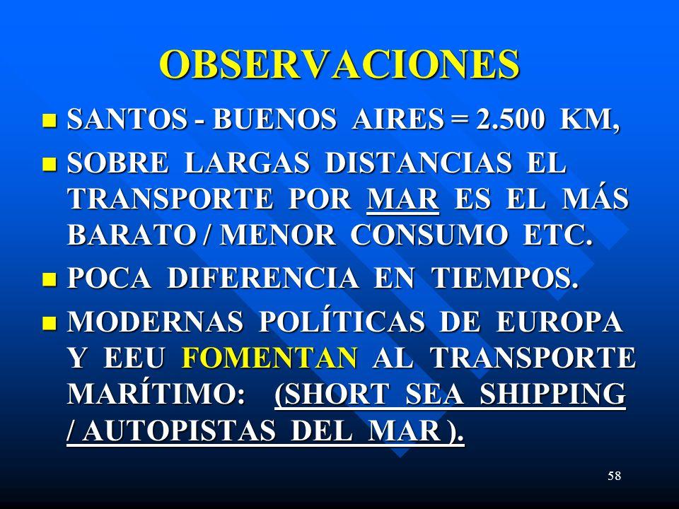 OBSERVACIONES SANTOS - BUENOS AIRES = 2.500 KM,