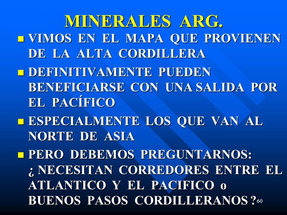 MINERALES ARG. VIMOS EN EL MAPA QUE PROVIENEN DE LA ALTA CORDILLERA