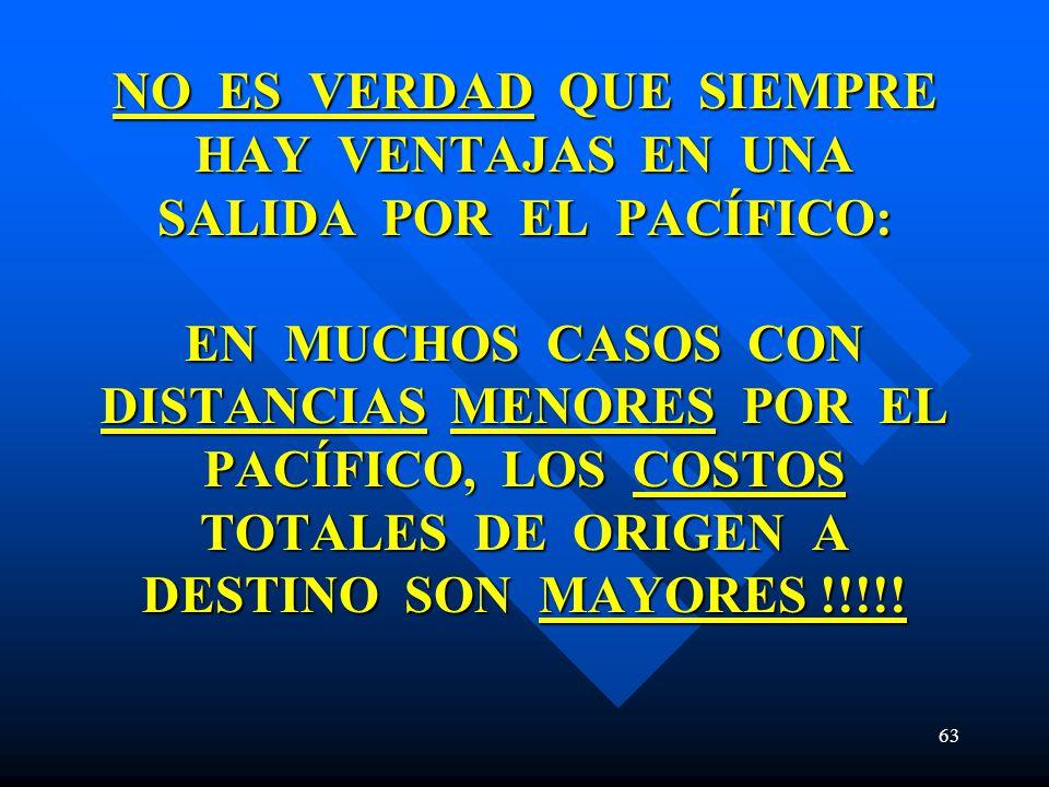 NO ES VERDAD QUE SIEMPRE HAY VENTAJAS EN UNA SALIDA POR EL PACÍFICO: EN MUCHOS CASOS CON DISTANCIAS MENORES POR EL PACÍFICO, LOS COSTOS TOTALES DE ORIGEN A DESTINO SON MAYORES !!!!!