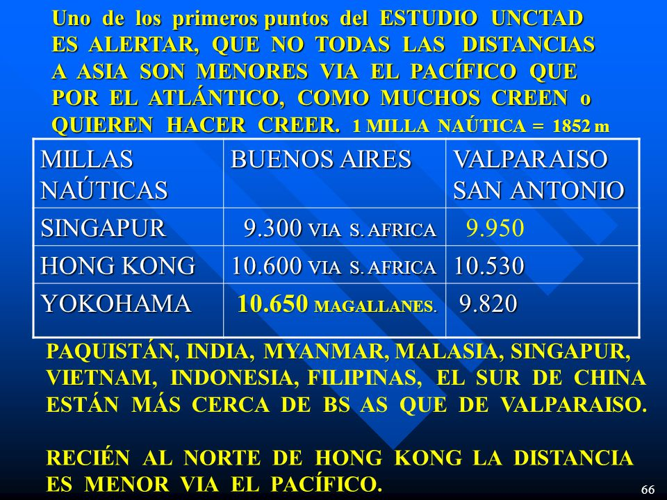 VALPARAISO SAN ANTONIO SINGAPUR 9.300 VIA S. AFRICA 9.950 HONG KONG