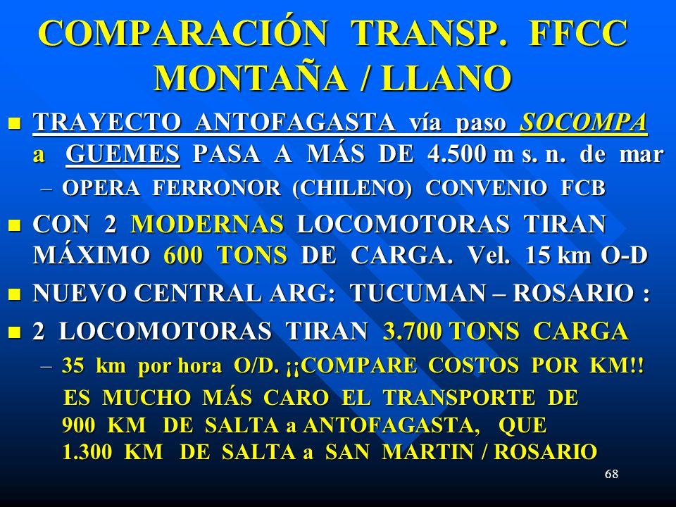 COMPARACIÓN TRANSP. FFCC MONTAÑA / LLANO