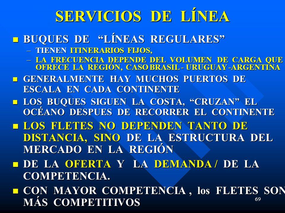 SERVICIOS DE LÍNEA BUQUES DE LÍNEAS REGULARES