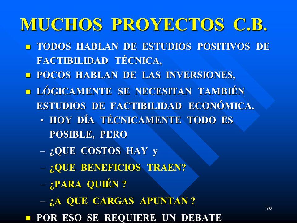 MUCHOS PROYECTOS C.B. TODOS HABLAN DE ESTUDIOS POSITIVOS DE FACTIBILIDAD TÉCNICA, POCOS HABLAN DE LAS INVERSIONES,