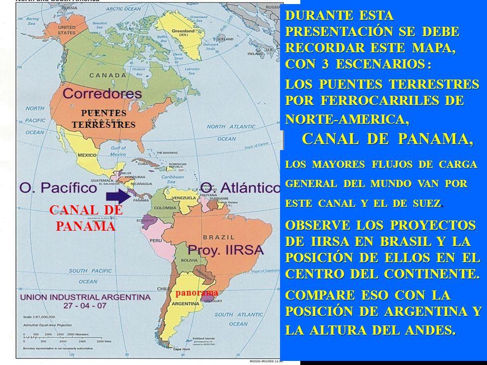 DURANTE ESTA PRESENTACIÓN SE DEBE RECORDAR ESTE MAPA, CON 3 ESCENARIOS :