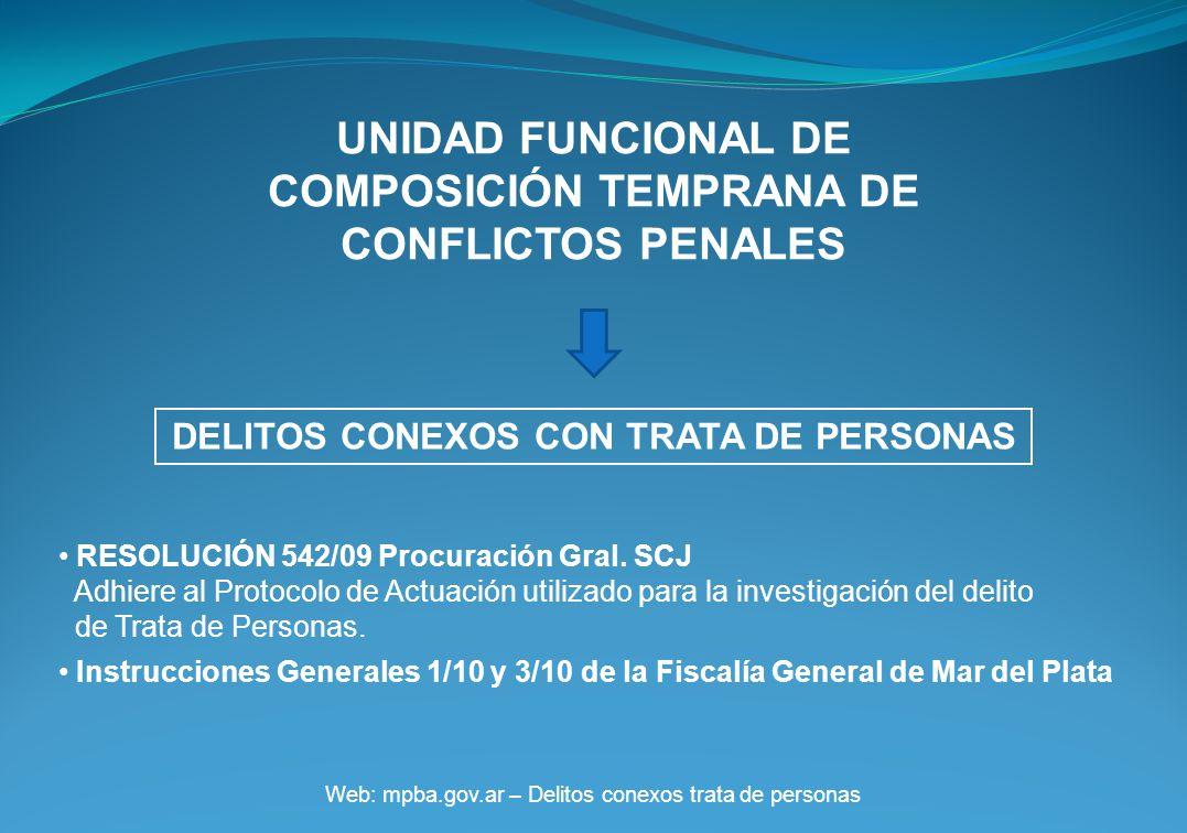 UNIDAD FUNCIONAL DE COMPOSICIÓN TEMPRANA DE CONFLICTOS PENALES