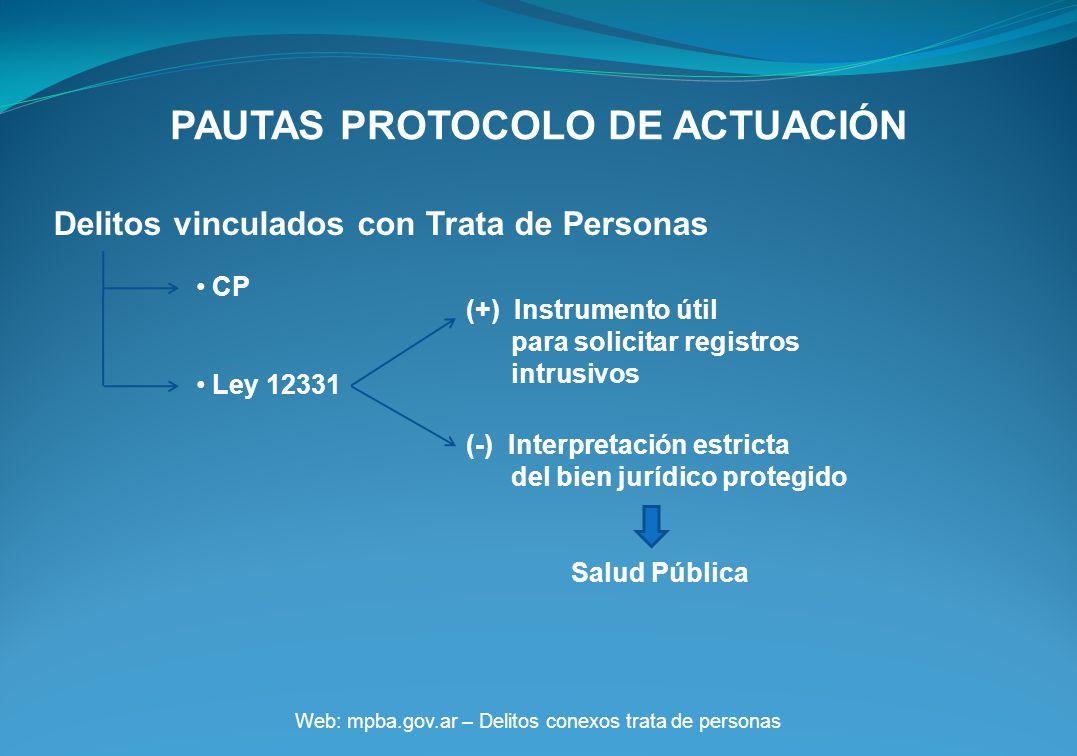 PAUTAS PROTOCOLO DE ACTUACIÓN