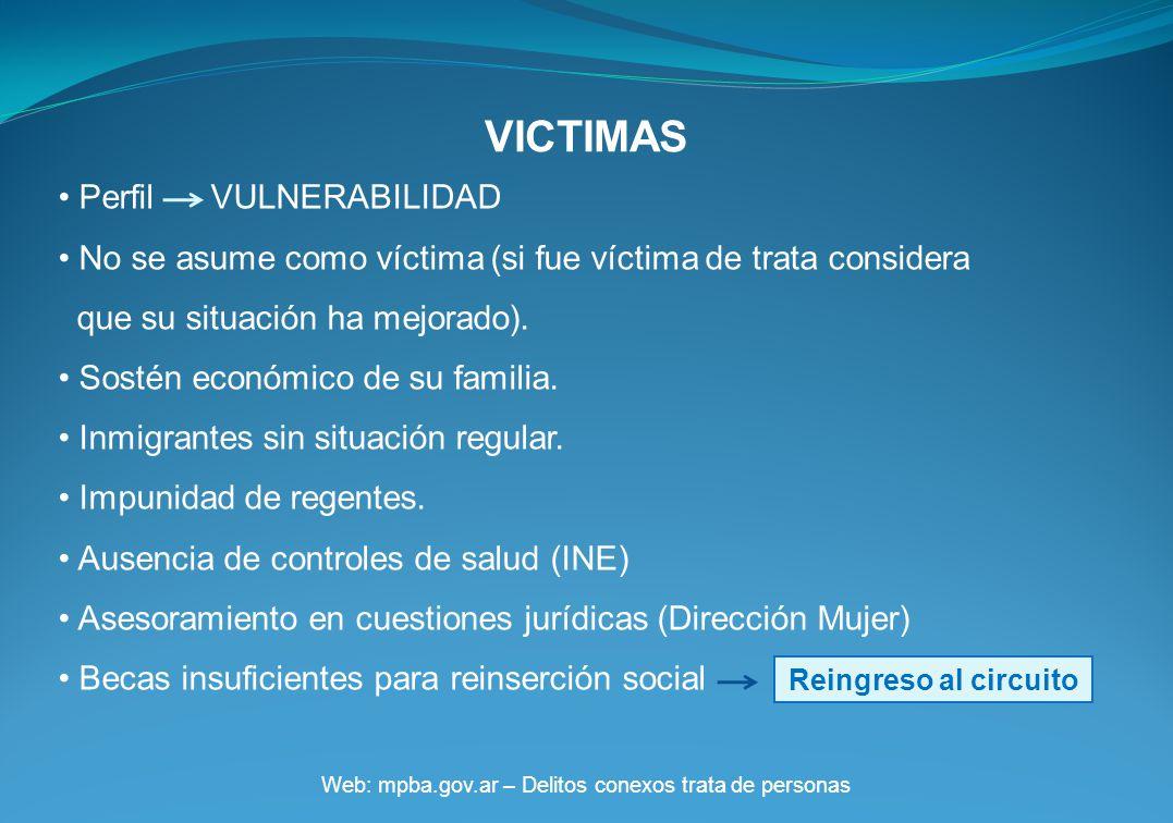 Web: mpba.gov.ar – Delitos conexos trata de personas