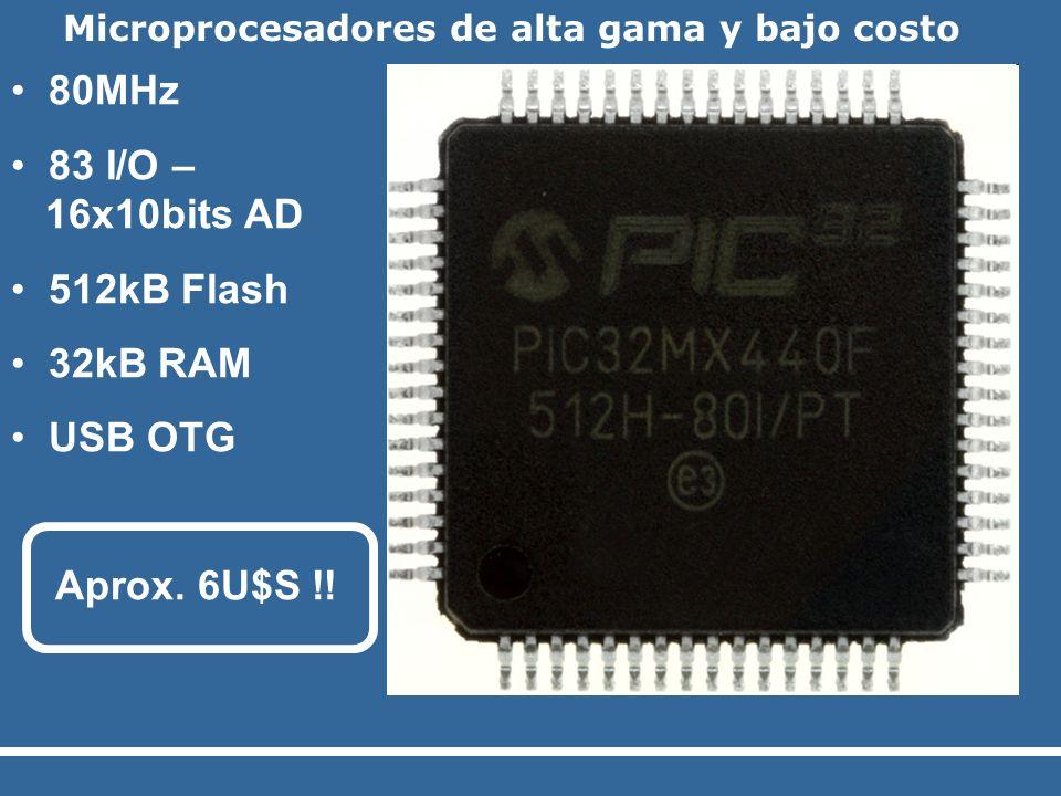 80MHz 83 I/O – 16x10bits AD 512kB Flash 32kB RAM USB OTG