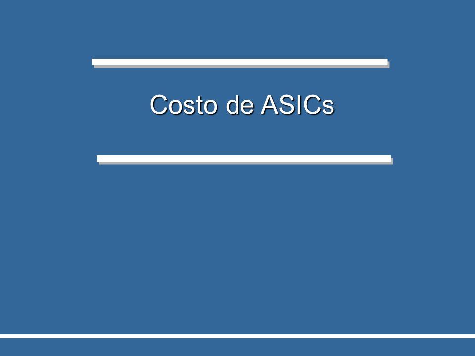 Costo de ASICs