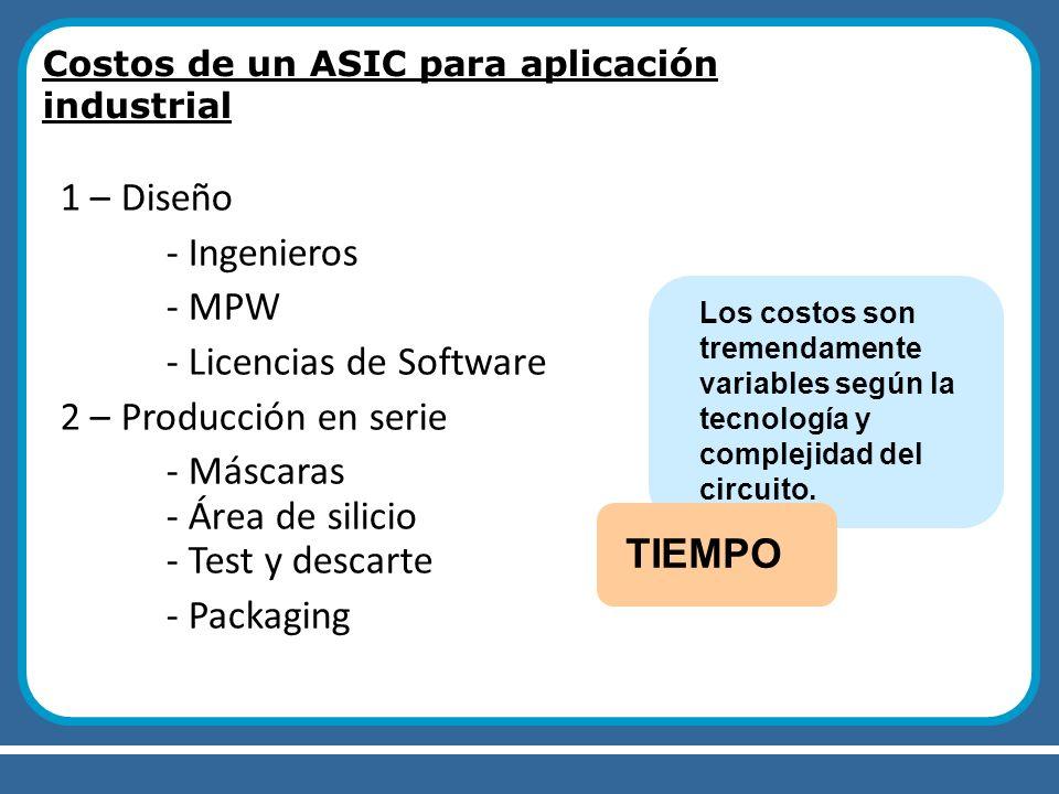 - Licencias de Software 2 – Producción en serie