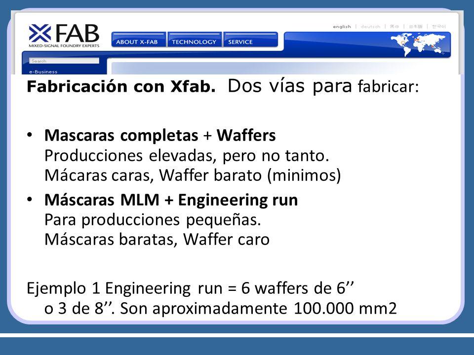 Fabricación con Xfab. Dos vías para fabricar: