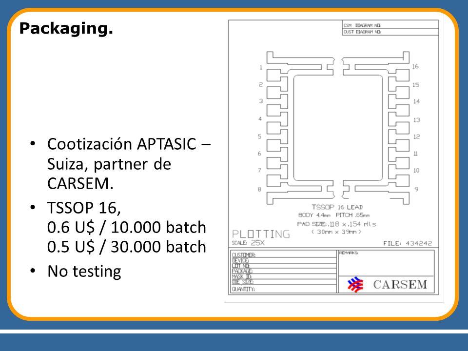 Cootización APTASIC – Suiza, partner de CARSEM.