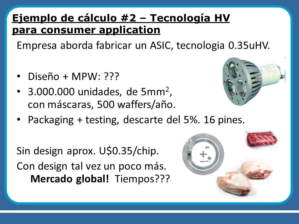 Empresa aborda fabricar un ASIC, tecnologia 0.35uHV. Diseño + MPW: