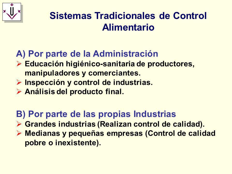Sistemas Tradicionales de Control Alimentario
