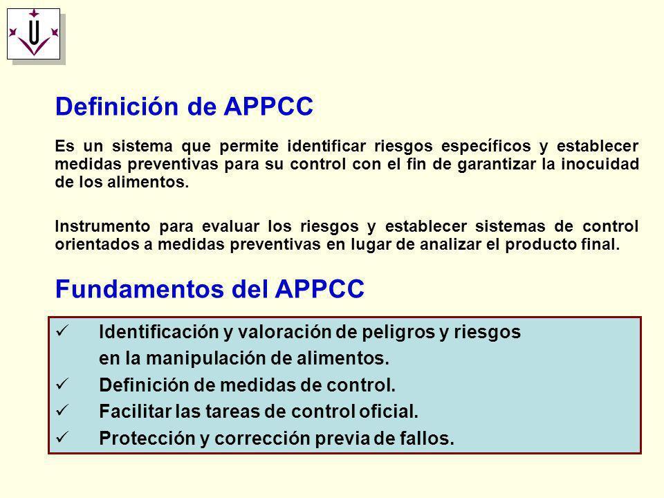 Definición de APPCC Fundamentos del APPCC