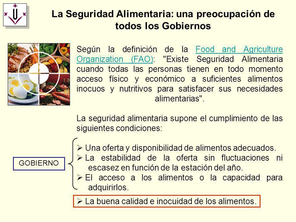 La Seguridad Alimentaria: una preocupación de todos los Gobiernos