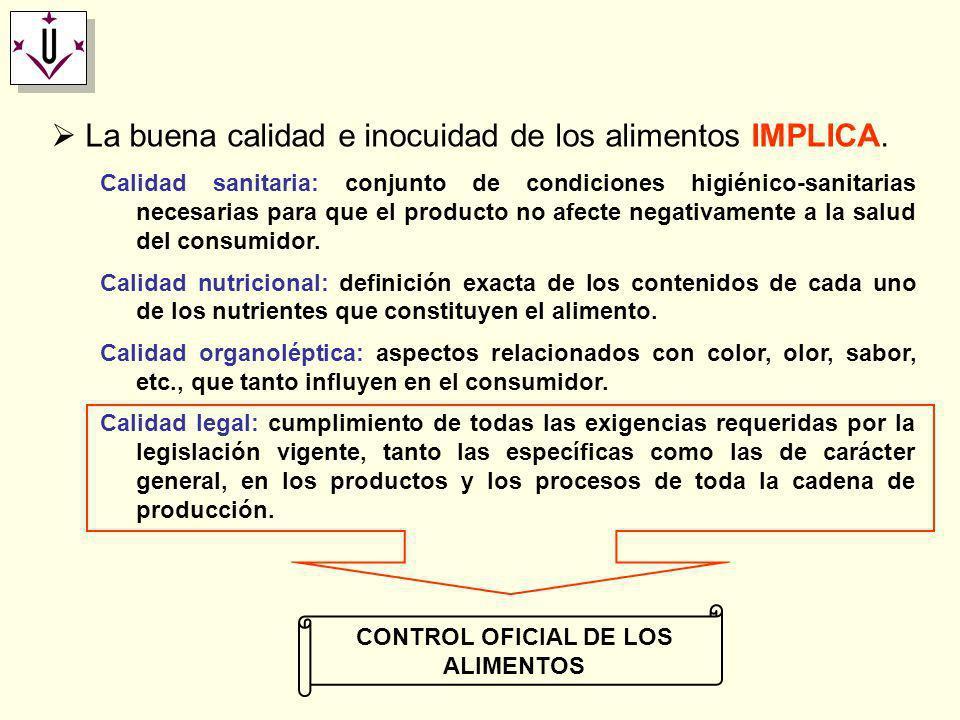 CONTROL OFICIAL DE LOS ALIMENTOS