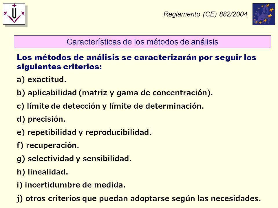Características de los métodos de análisis