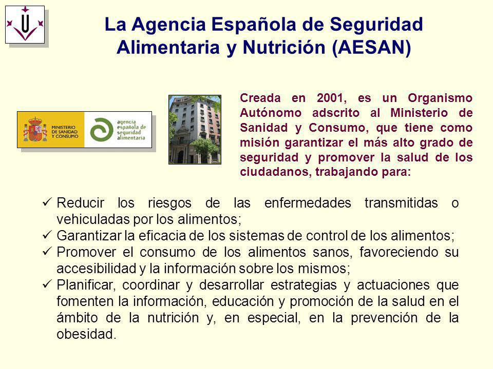 La Agencia Española de Seguridad Alimentaria y Nutrición (AESAN)