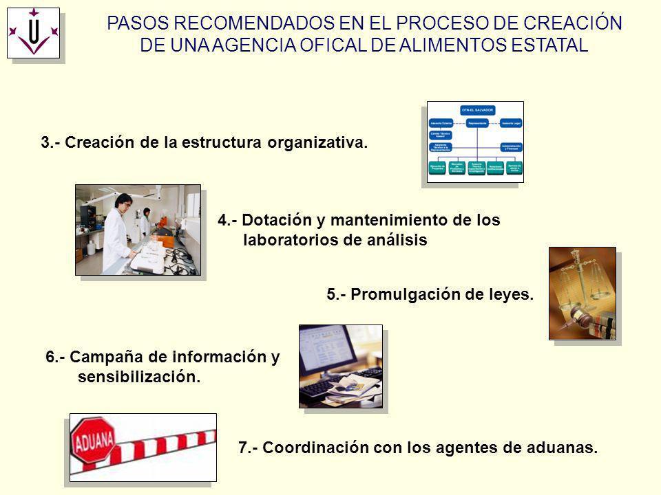 PASOS RECOMENDADOS EN EL PROCESO DE CREACIÓN DE UNA AGENCIA OFICAL DE ALIMENTOS ESTATAL