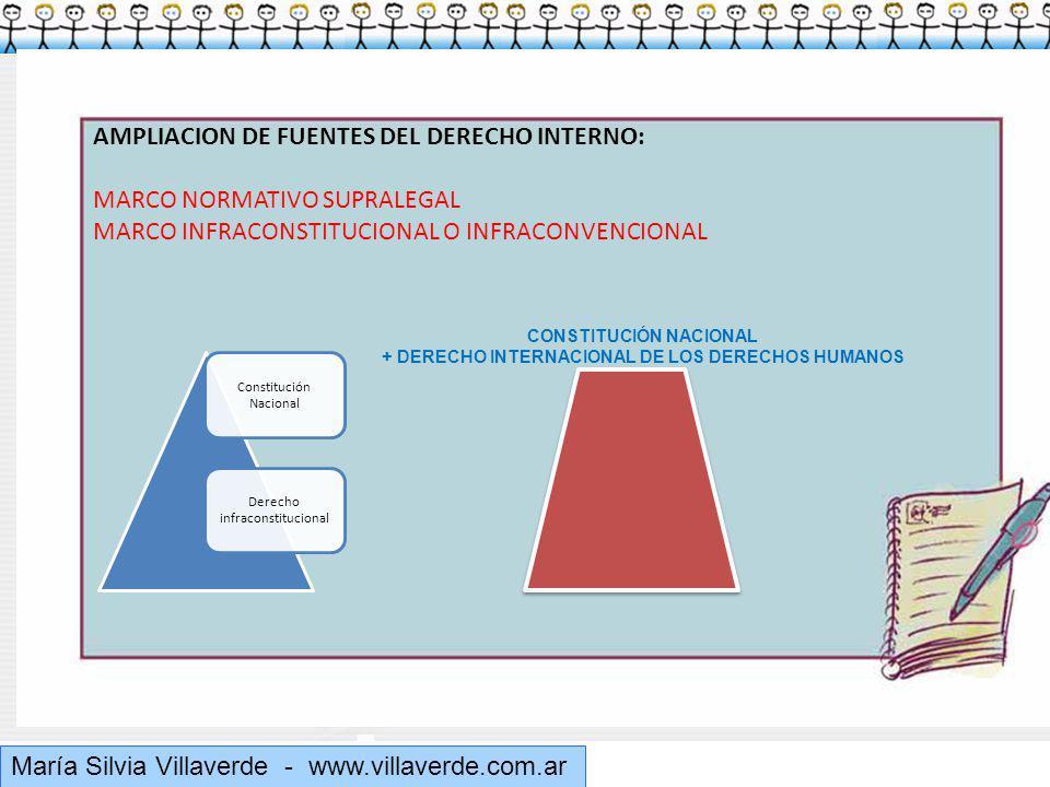 CONSTITUCIÓN NACIONAL + DERECHO INTERNACIONAL DE LOS DERECHOS HUMANOS