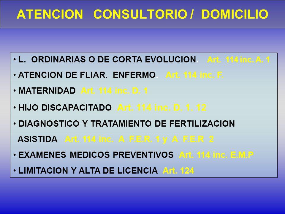 ATENCION CONSULTORIO / DOMICILIO