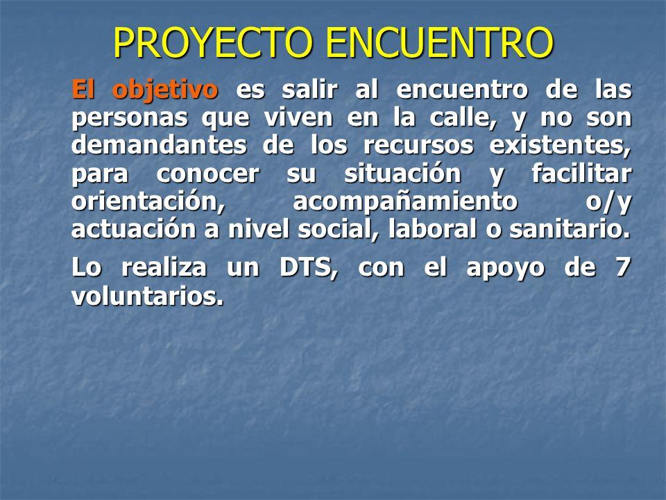PROYECTO ENCUENTRO Lo realiza un DTS, con el apoyo de 7 voluntarios.