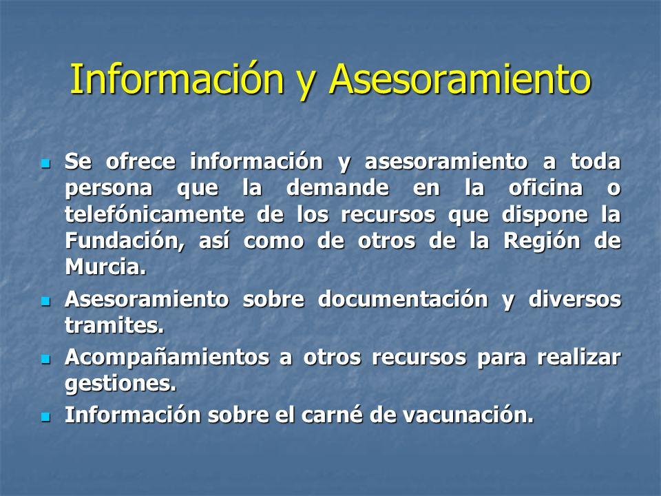 Información y Asesoramiento
