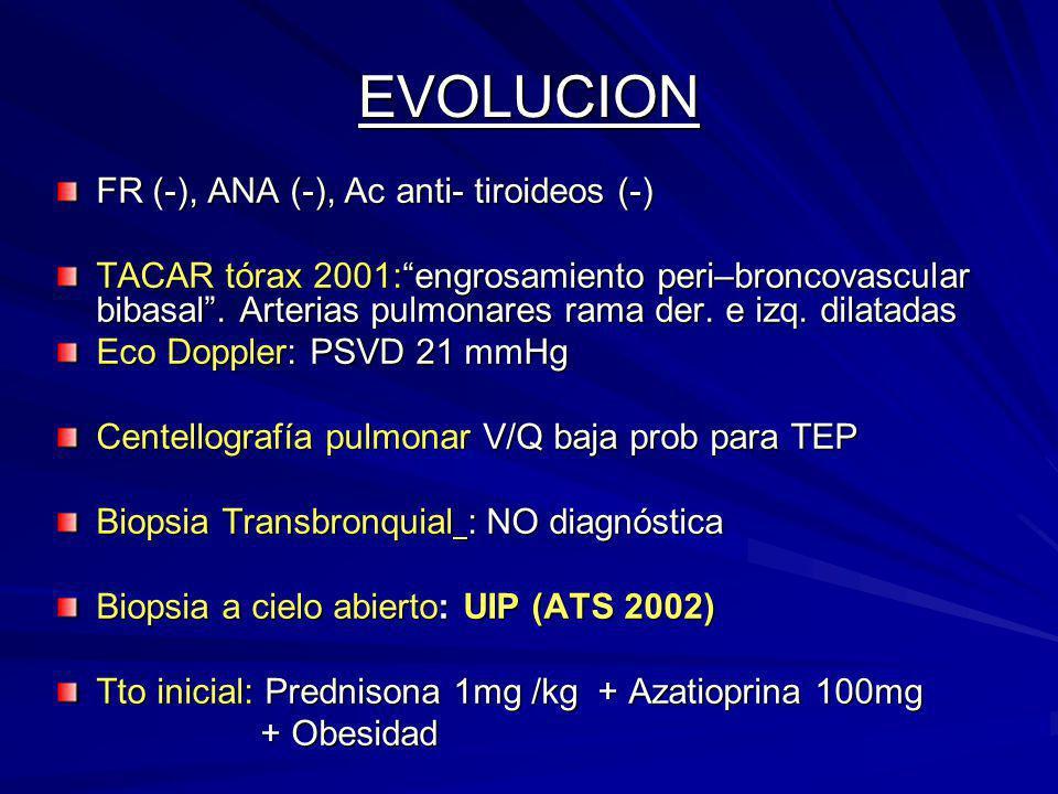 EVOLUCION FR (-), ANA (-), Ac anti- tiroideos (-)