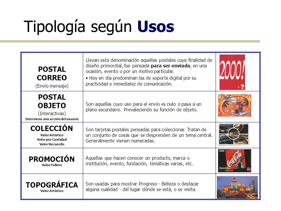 Tipología según Usos POSTAL CORREO POSTAL OBJETO COLECCIÓN