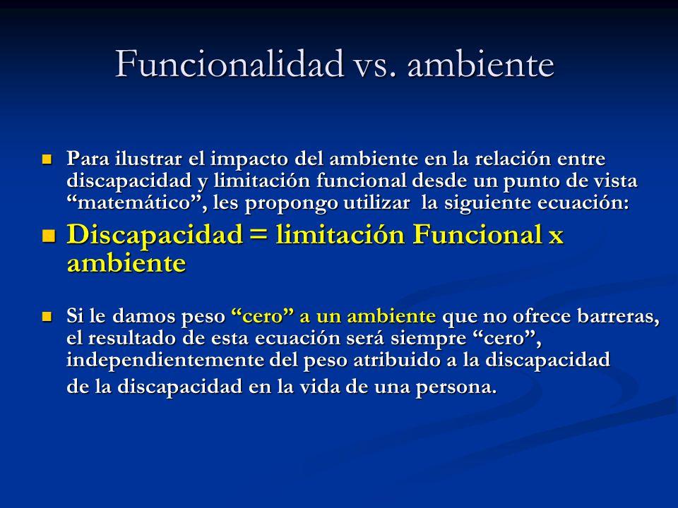 Funcionalidad vs. ambiente