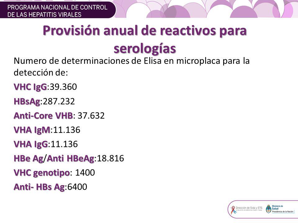 Provisión anual de reactivos para serologías