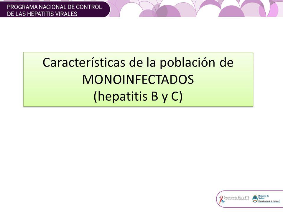 Características de la población de MONOINFECTADOS