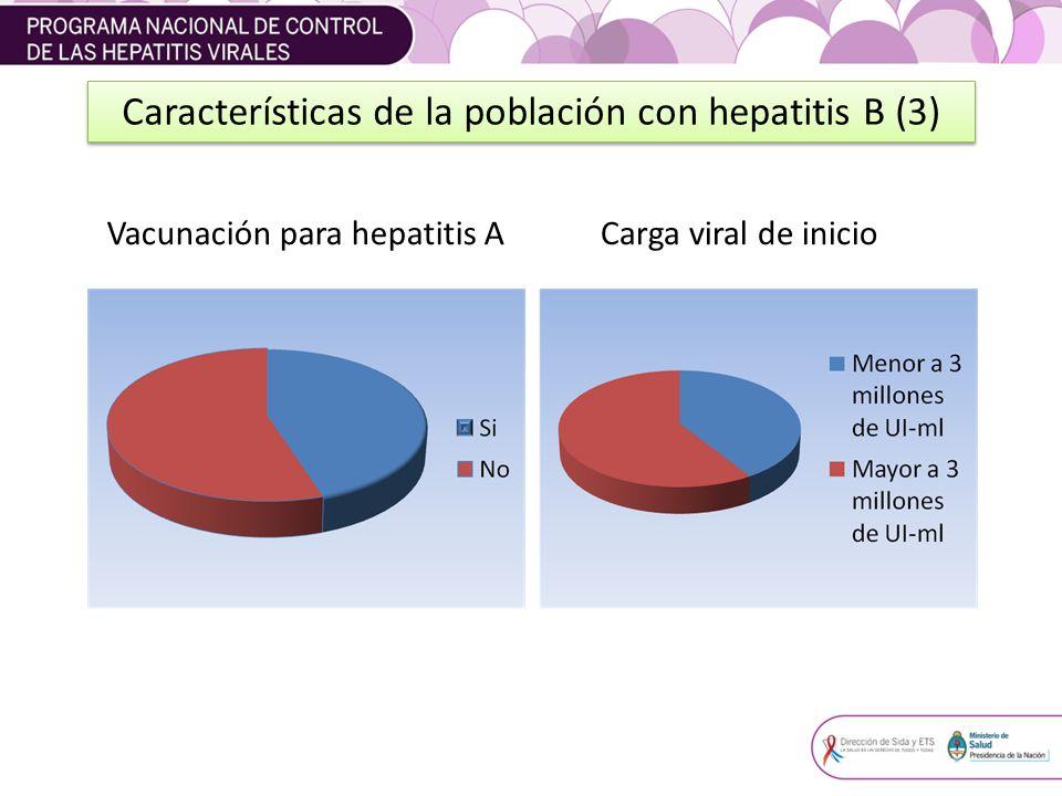 Características de la población con hepatitis B (3)