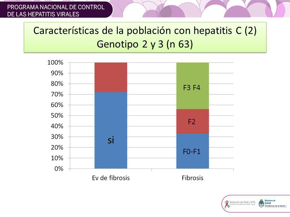 Características de la población con hepatitis C (2)