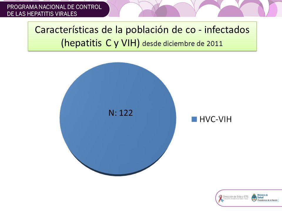 Características de la población de co - infectados (hepatitis C y VIH) desde diciembre de 2011