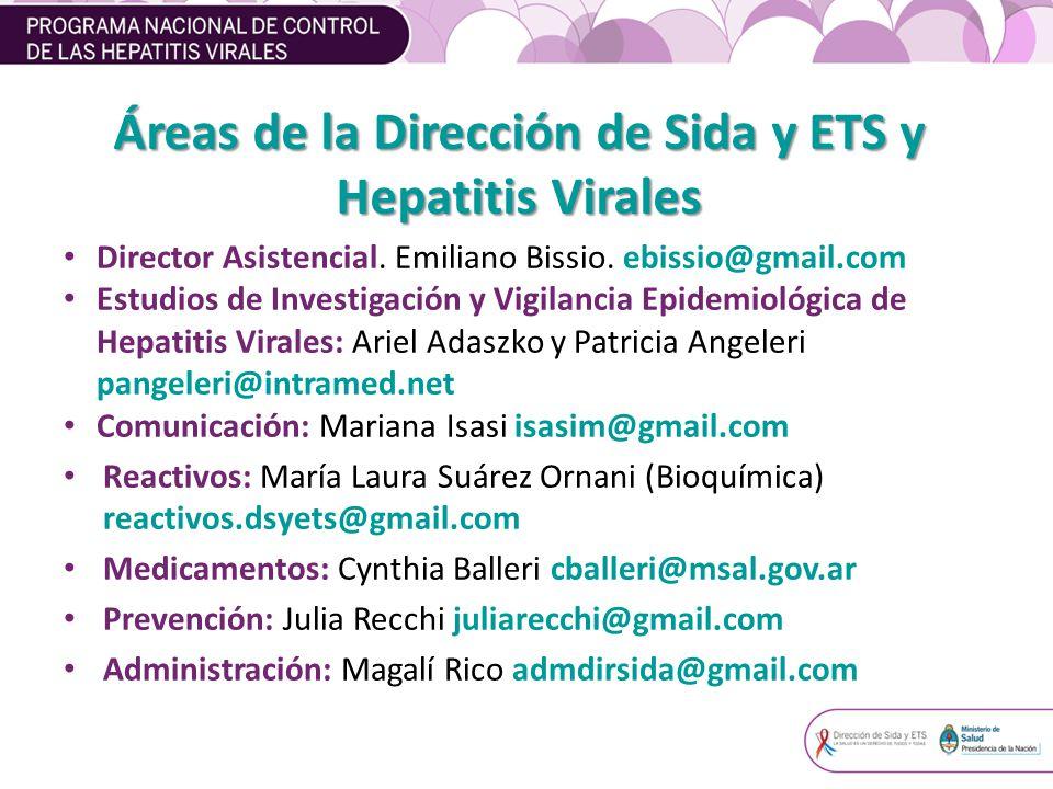 Áreas de la Dirección de Sida y ETS y Hepatitis Virales
