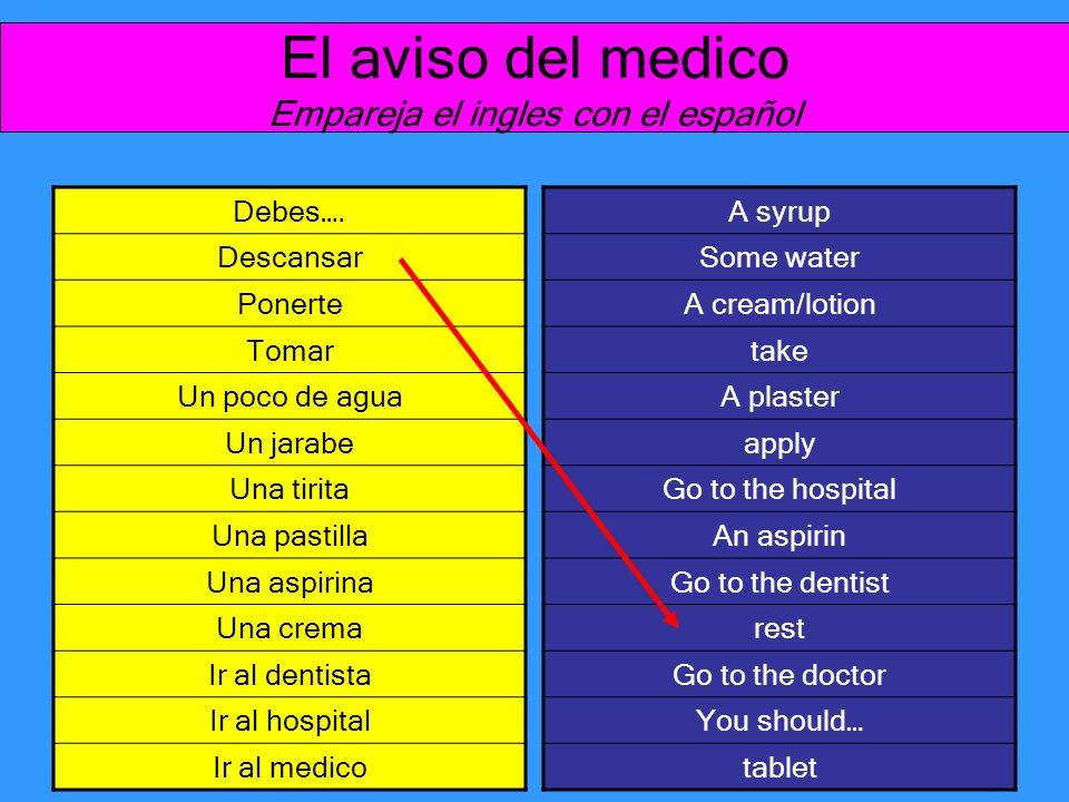 El aviso del medico Empareja el ingles con el español